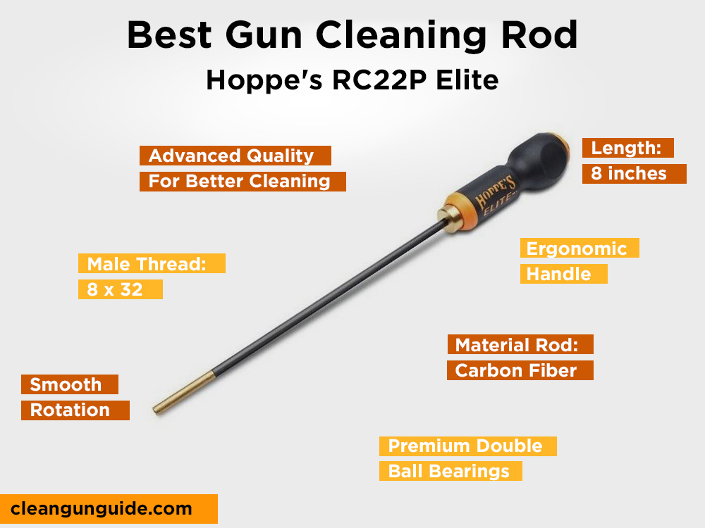 Hoppe's RC22P Elite Review, Pros and Cons