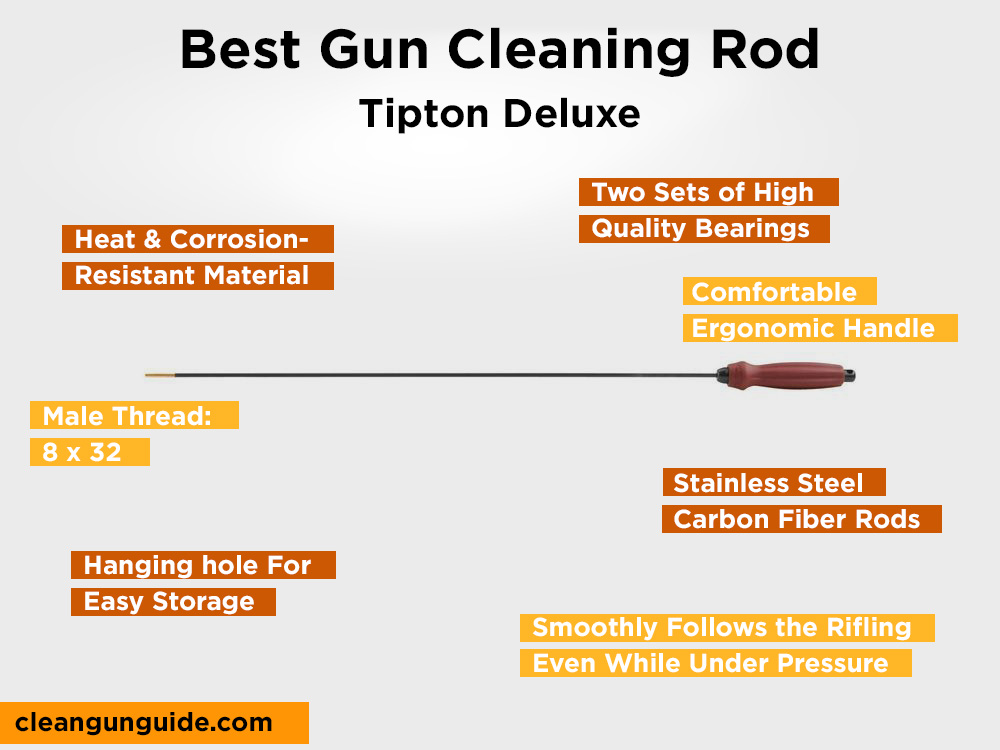 Tipton Deluxe Review, Pros and Cons