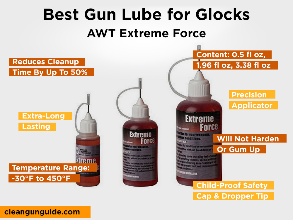 AWT Extreme Force Review, Pros and Cons