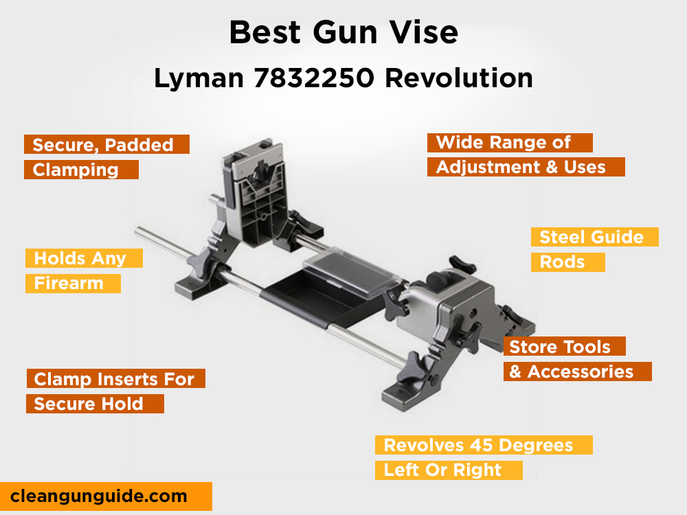Lyman 7832250 Revolution Review, Pros and Cons